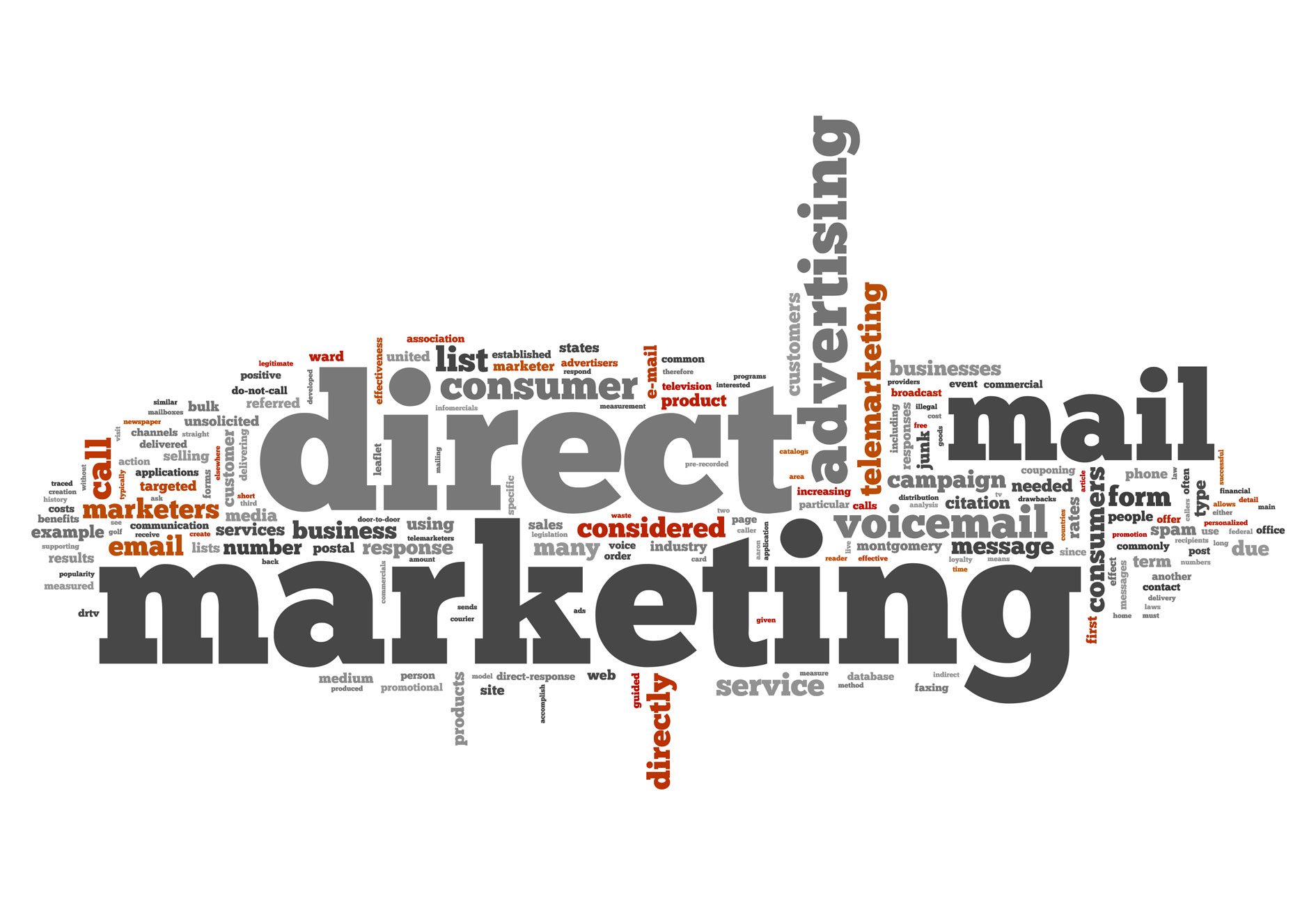 Jobs in Direct Marketing – Career Advice
